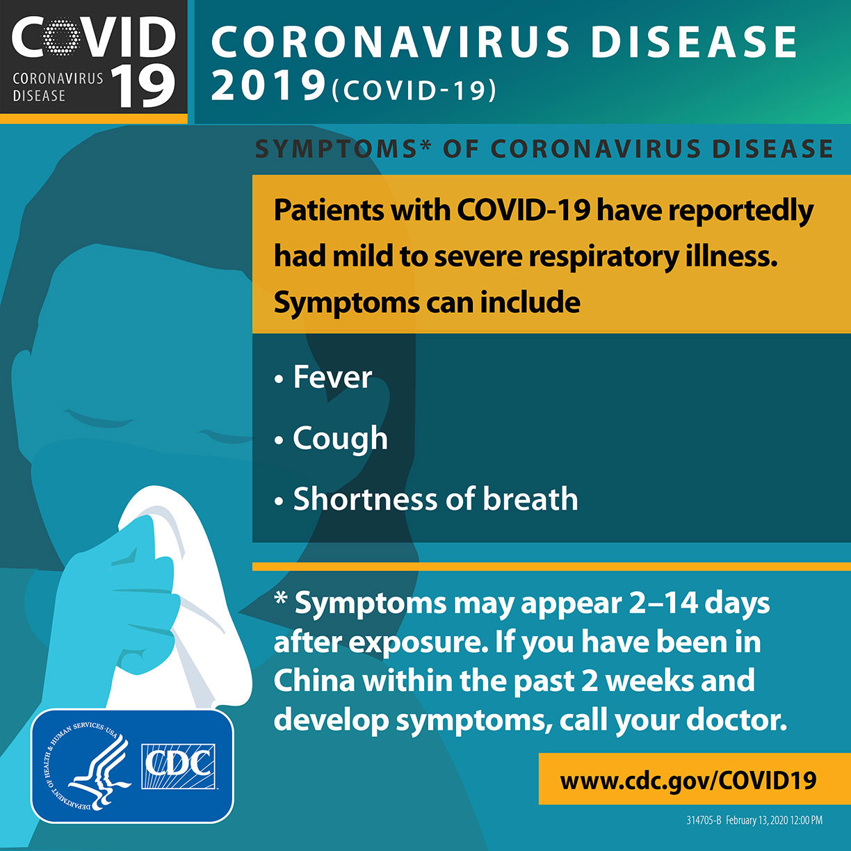 Infographic of Corona Virus