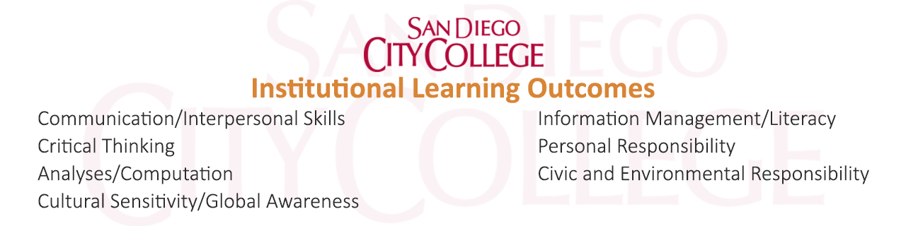 Graphic of Institutional Learning