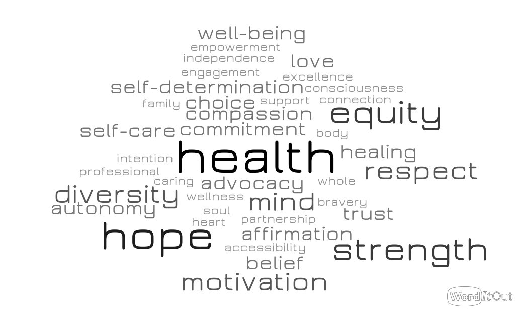 wordcloud-mhc.png